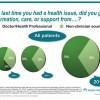 Eytan  Community Medicine  Total Health 8