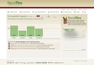 foodflex1