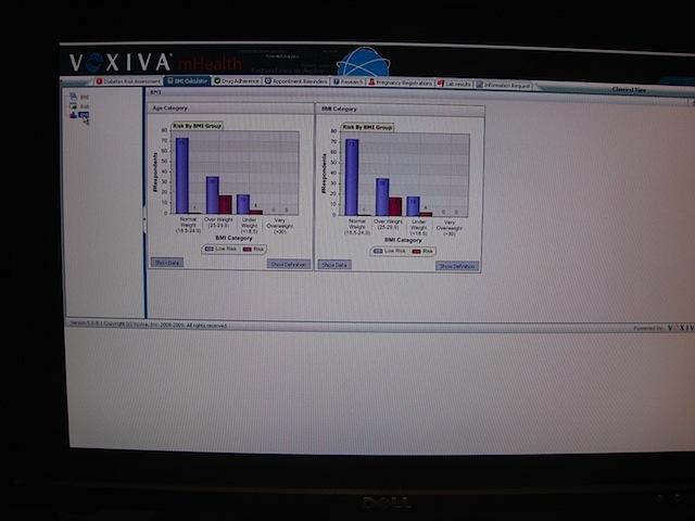 Voxiva - data acquisition via SMS