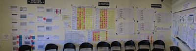 Primary Care Panoramic