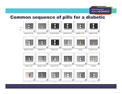 Common sequence of pills for a diabetic