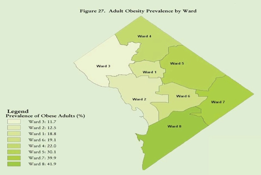 Do National Numbers Inaccurately Represent Washington Dc S Obesity