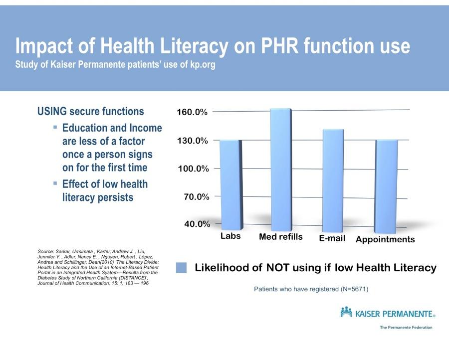 eytan - impact of health literacy phr 2.jpg