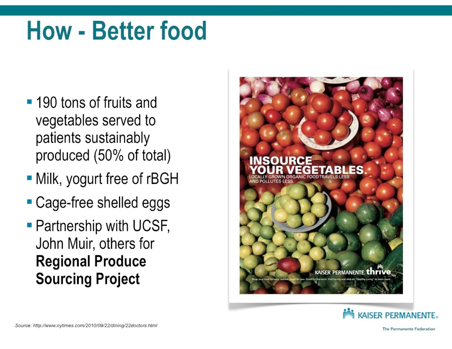 How better food eytan greenhealthcare 9301