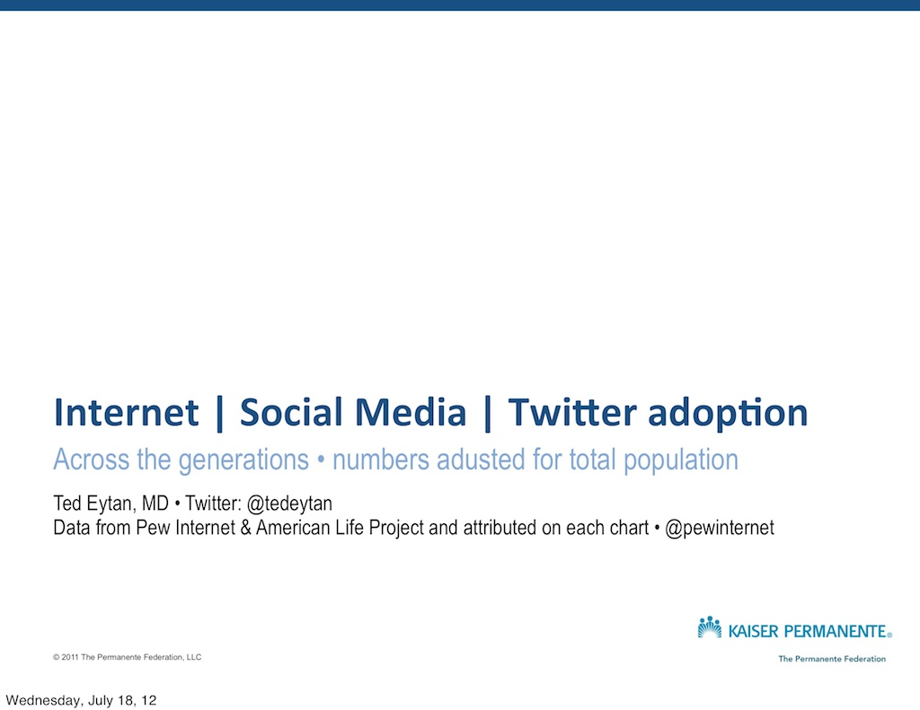 The changing adoption of social media across the generations (charts) - 2012 update
