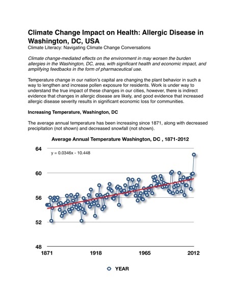 Climate Change Impact on Health : Allergic Disease in Washington, DC USA