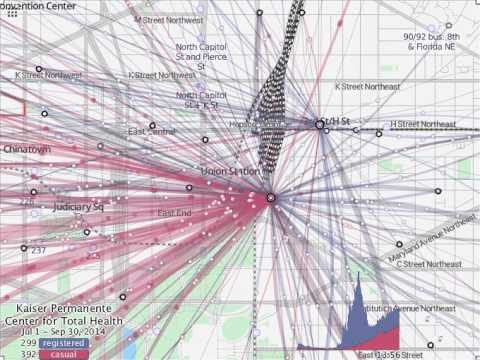 Social Innovation: Visualizing the movement of bikeshare bikes around the Center for Total Health, Washington, DC