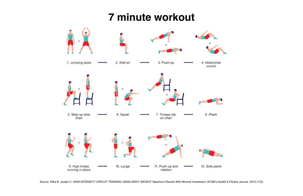In Class Calisthenics - Based on the 7 minute workout 2
