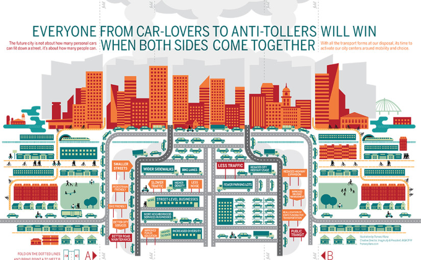 Infographic Friday: Everyone will Win with #ActiveTransportation